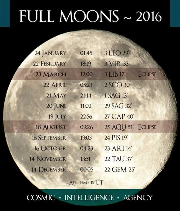 2016-Moons