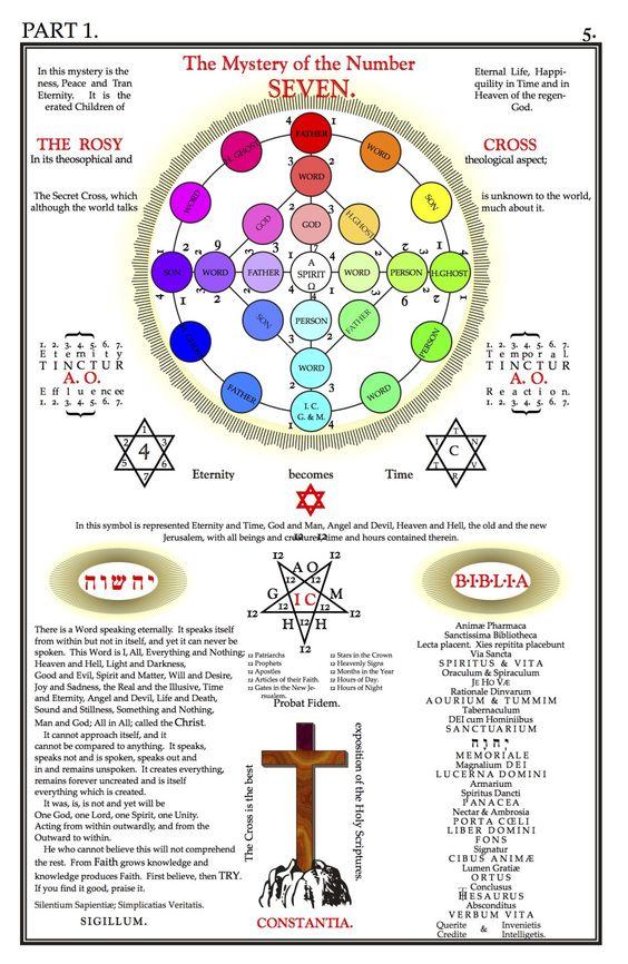 the fourth tarot card by franz bardon pdf