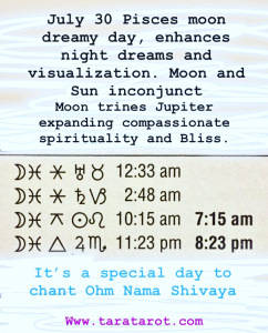 Daily horoscope Tara Greene astrology